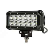 Work Light Panel 36w / 2650Lm Distance (167mm)